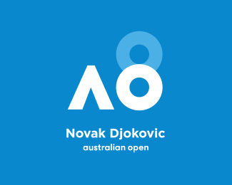 Novak Djokovic's 8th AO Title