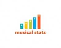 Musical Stats